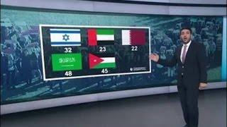 فضيحة بالفيديو.. الجزيرة تواصل نشر سياستها التدميرية وتضع علم إسرائيل وسط الدول العربية