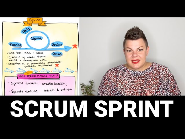 Scrum Basics: The Sprint