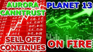 Aurora & Canntrust  Sell Off Continues + Planet 13 on fire - Technical Analysis - 2019 stock news