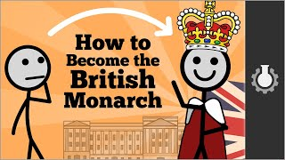 How to Become tнe British Monarch