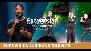 EUROVISION 2019: BATTLE JURIES VS TELEVOTE MY WINNERS