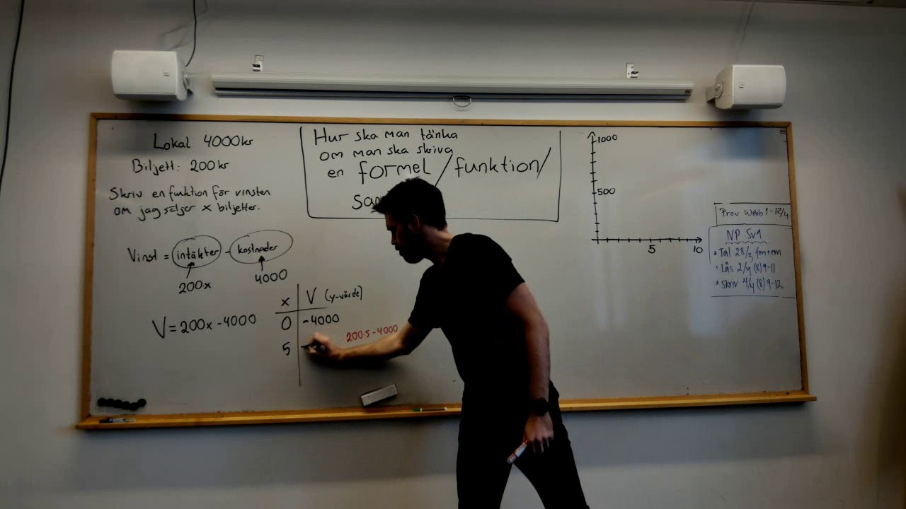 Matematik 1: SKRIVA OCH FÖRSTÅ LINJÄRA SAMBAND / FUNKTIONER / FORMLER