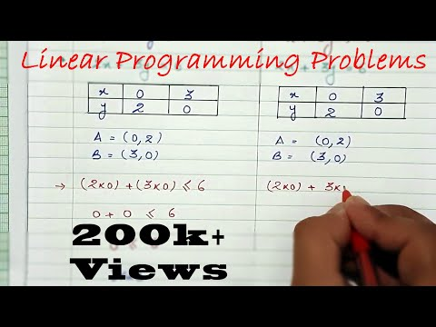 LINEAR PROGRAMMING PROBLEMS  (GRAPHICAL METHOD) - MATHEMATICS B.COM CLASS 2
