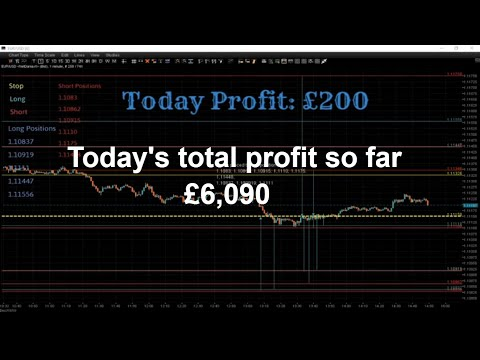 Most Positions Closed With £5,890 In Profit. Live From London - Forex Trading Session.