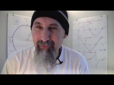 ASMR Math: Graphing The Basic Trig Functions: Sine, Cosine and Tangent -- Male, Soft-Spoken