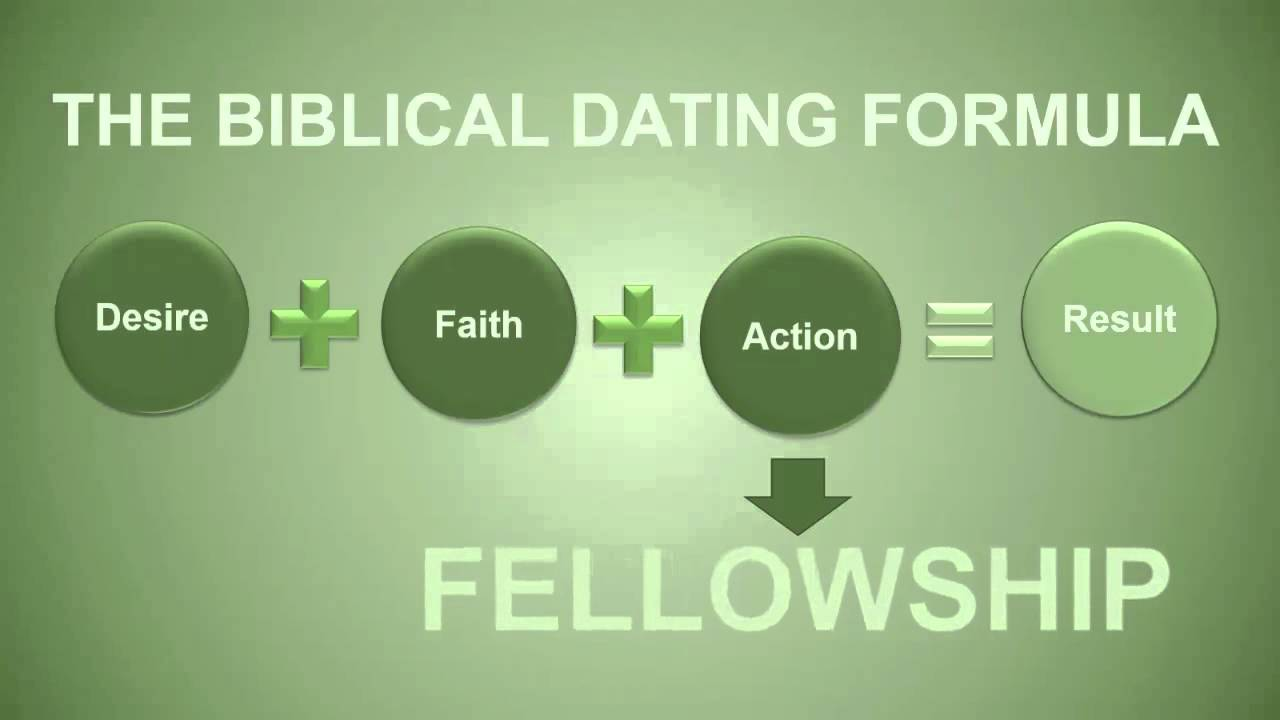 Is dating biblical