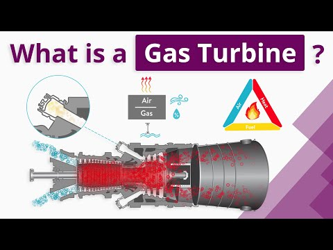 What Is A Gas Turbine? (For Beginners)