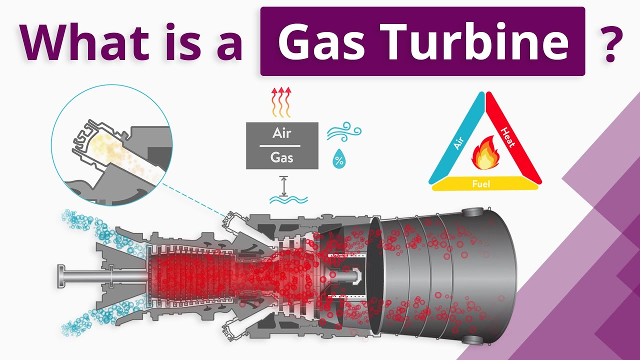 What Is A Gas Turbine For Beginners Youtube