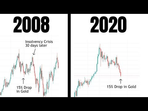 Did Gold JUST Predict a Stock Market Crash?