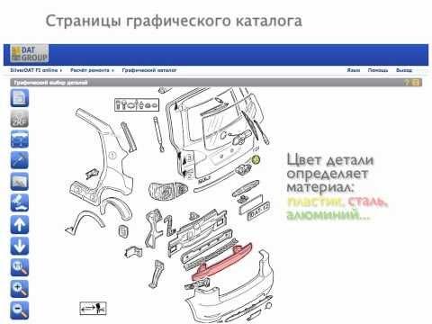 Видео Ремонт транспортных средств