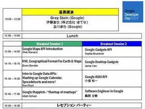 Google Developer Day Tokyo - Mizuki McGrath - Greeting