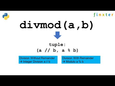 Python divmod() — A Simple Guide