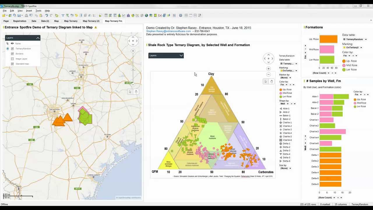 TIBCO Spotfire Training - the only Analytics course you need
