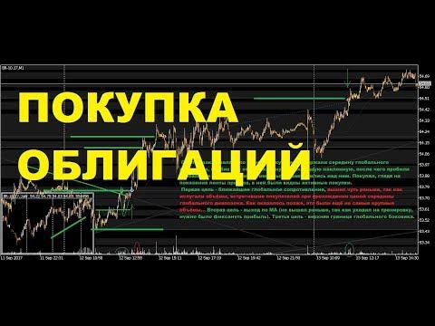 Как купить облигации (инвестиции, Московская Биржа, фондовый рынок).
