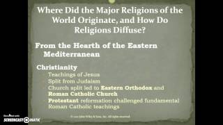 Where did the Major Religions of the World Originate?