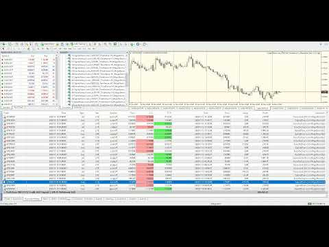 Forex trading. Portfolio of forex robots for auto trading with Metatrader 4 at market