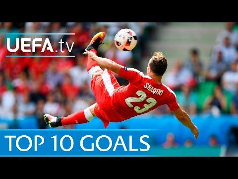 Top ten UEFA