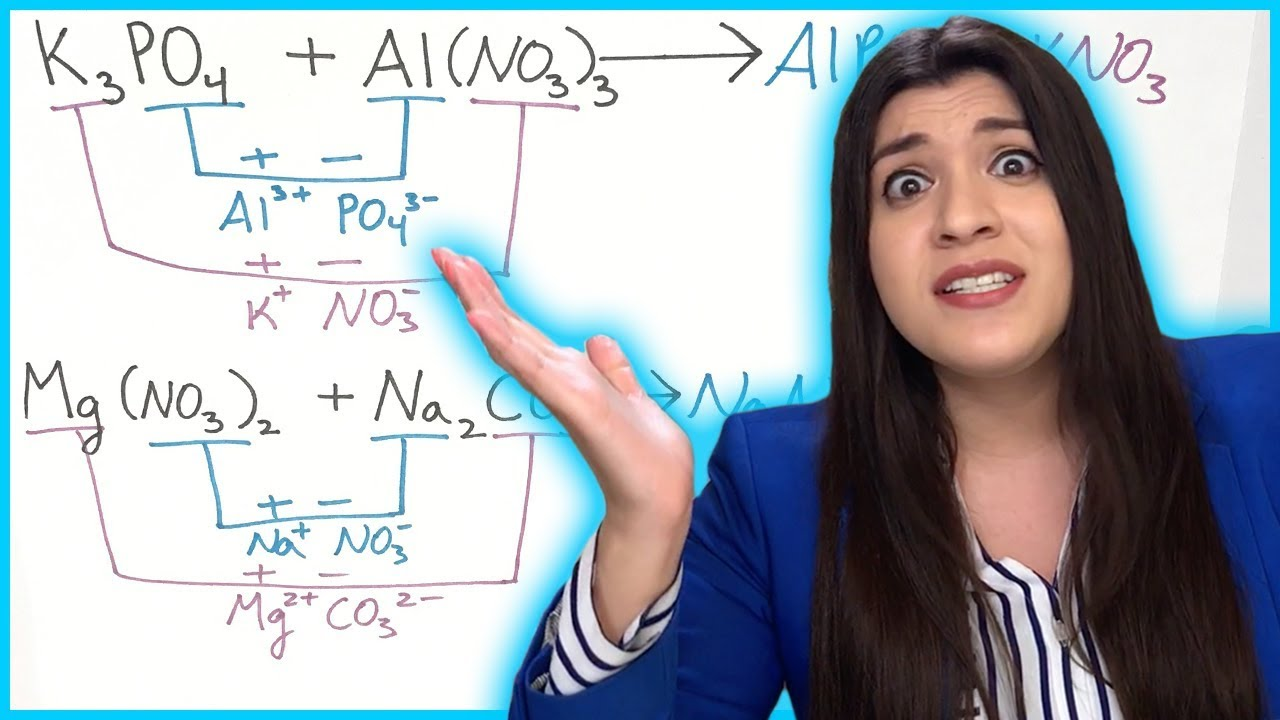 How to Predict Products of Chemical Reactions | How to Pass Chemistry image