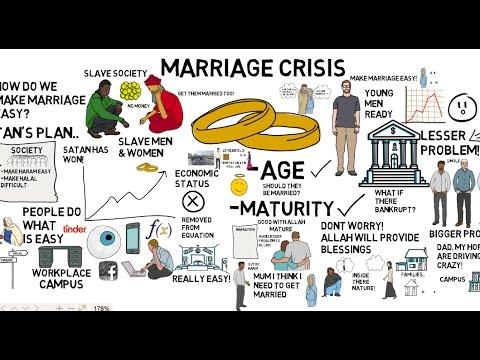 кризис знакомства