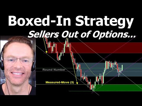 Sellers are Boxed-In, Here's My Plan to Capitalize