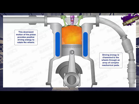 Diesel engine  how it work | All information about diesal engines