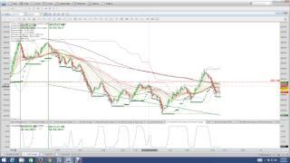 NADEX | Nadex Binary Options Trading Signals | Best Way to Trade Nadex Binary Options