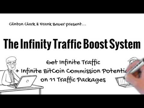 InfinityTrafficBoost.com Introduction