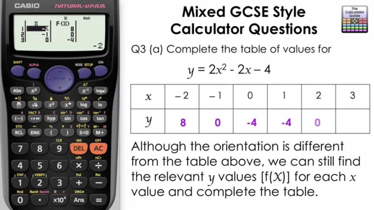 Complete a table and graph using table mode gcse maths for Table x and y