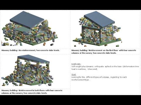 Seismic Simulation Masonry Building FE Analysis