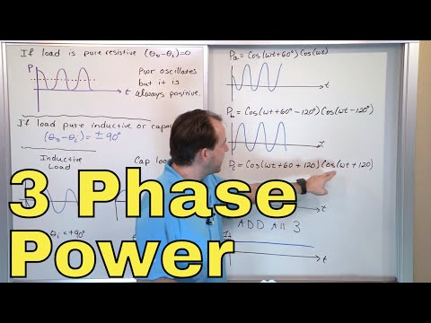 02 - Why is 3-Phase Power Useful? Learn Three Phase Electricity