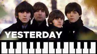Como tocar: YESTERDAY - The Beatles [ MELODICA ][ TUTORIAL ][ NOTAS ]