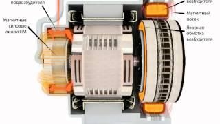 видео Инверторный генератор и принцип его работы