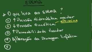 Edema, Hiperemia, Congestão e Hemorragia - Resumo - Patologia Geral
