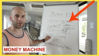 Money Making Machine - How To Start An Online Business That Makes Money