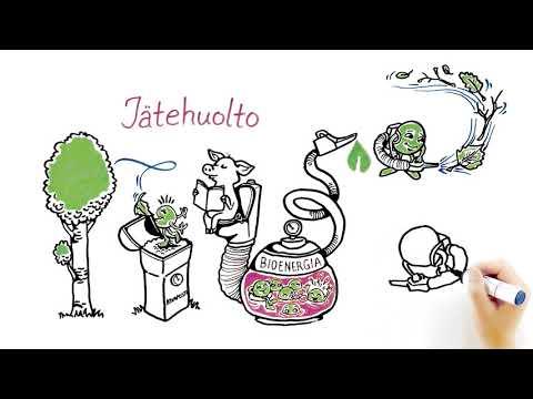 Mikrobit ohjaavat maailmaa