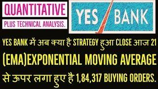 Yes Bank में अब क्या है strategy हुआ आज 21(EMA)Exponential Moving Average से ऊपर
