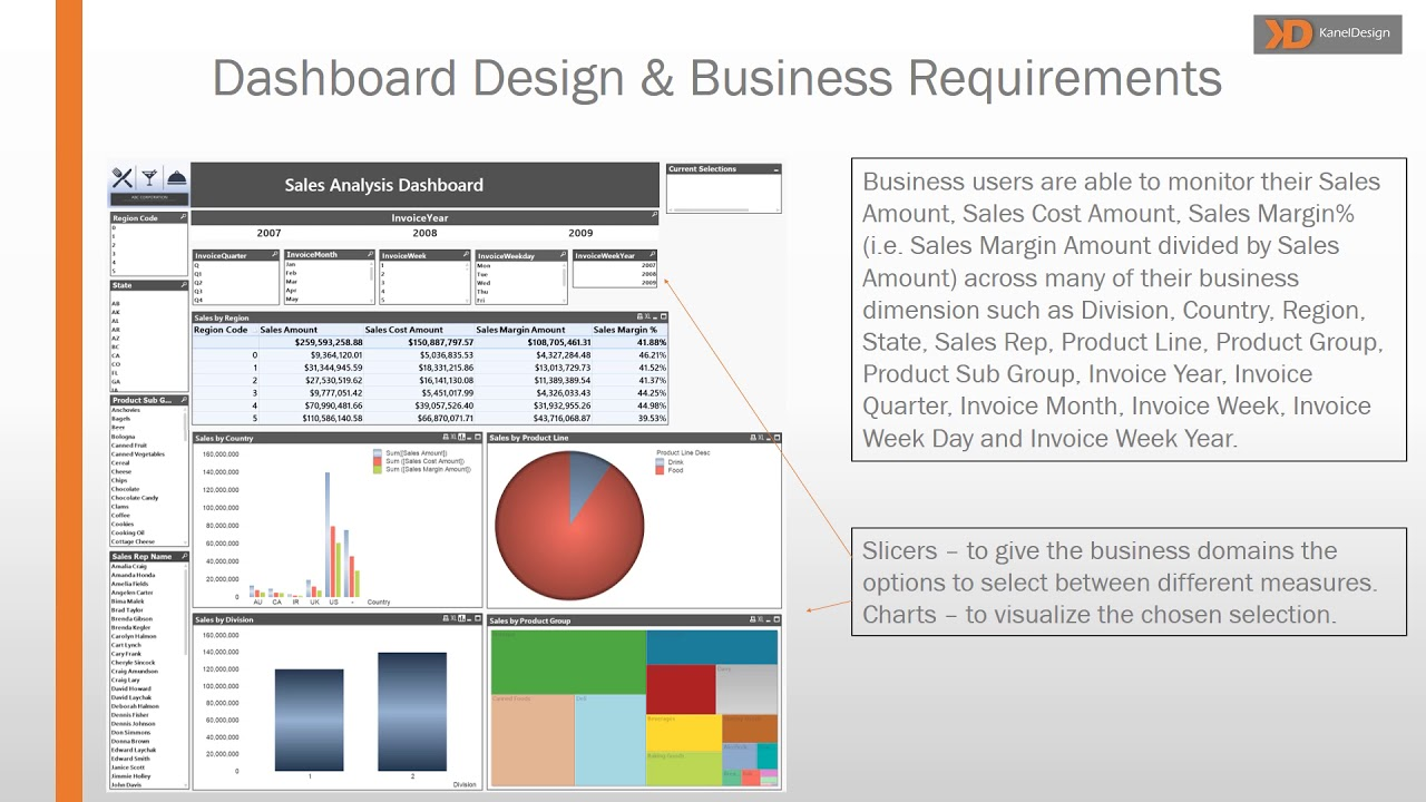 Dashboard Design with QlikView