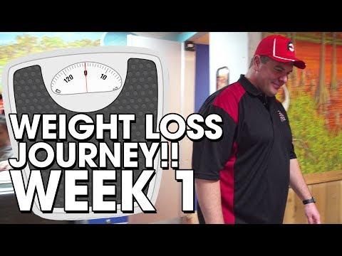 Explaining Weight Loss Goal Achievement Using Bowling Scoring System!!