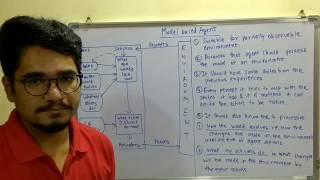 Artificial Intelligence   Tutorial #25   Model Based Agent