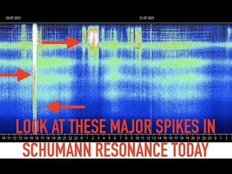 Major Spikes in Schumann Resonance Today, Geomagnetic Storm Warning G1, July 21 2021