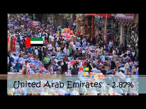 10 Arab countries with the Fastest Growing Populations