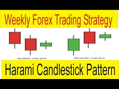 Bullish Harami Candlestick Pattern | Weekly Forex Strategy In Urdu and Hindi By Tani Forex