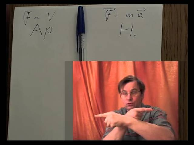 Механика. Второй закон Ньютона. Теория.