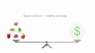 The Economic Benefits of Nutrition
