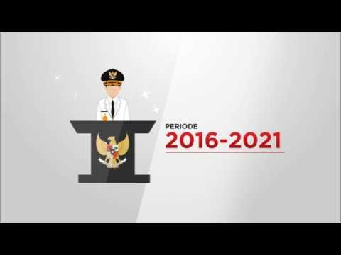 Perencanaan, Monitoring dan Evaluasi Kinerja Instansi Pemerintah dengan SAKIP