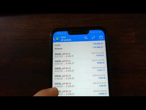 Forex Trader made $178,000 on DAX – Raphael Palmdale – Genius Trading