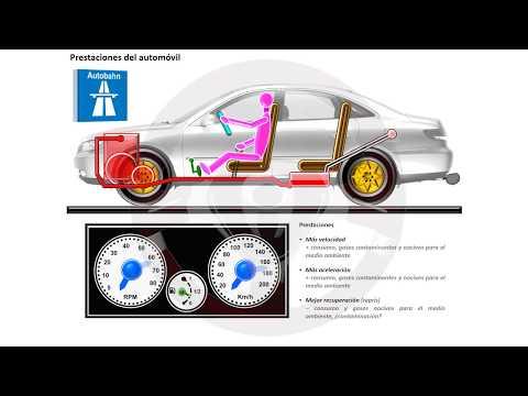 Contaminación de los motores de gasolina, diésel y más (4/18)
