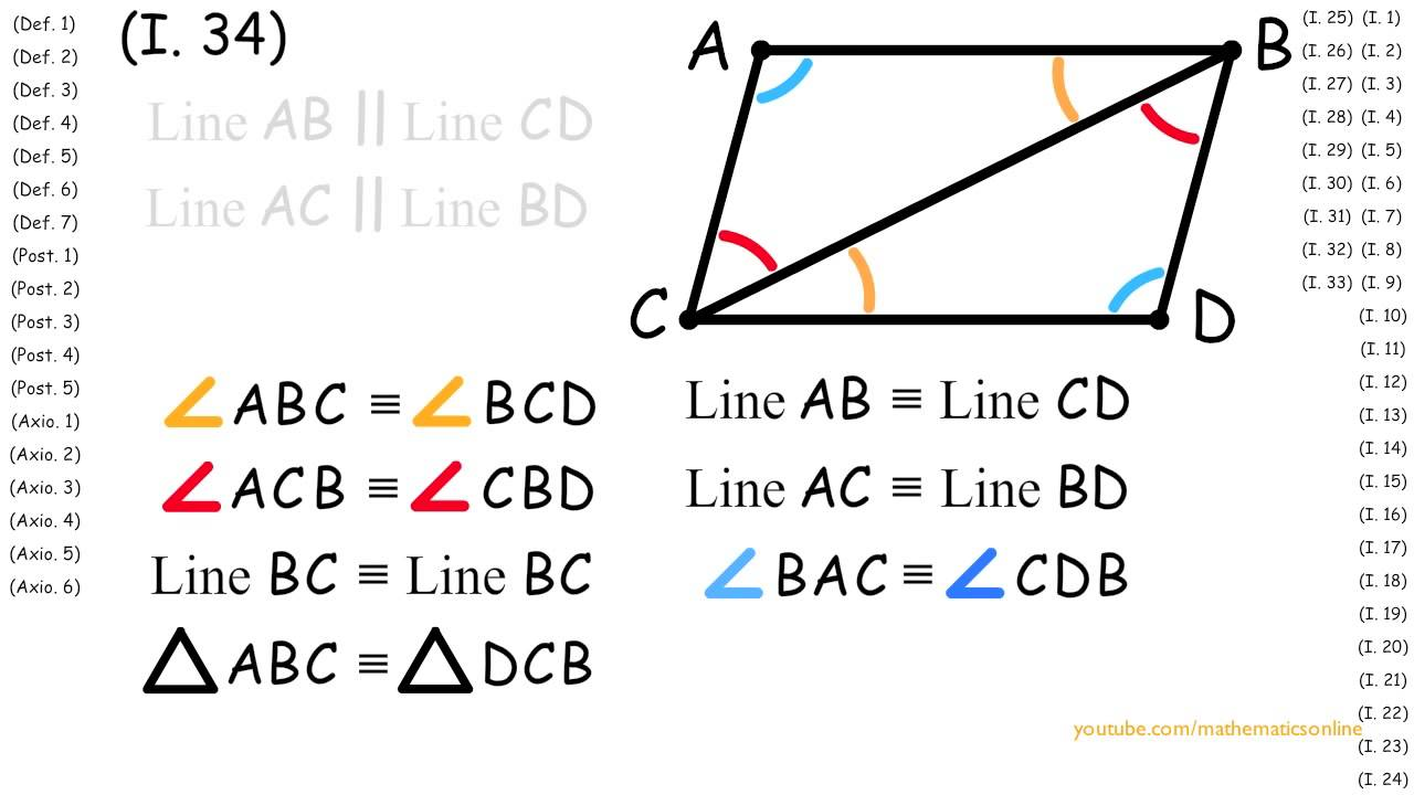 (I.34) Parallelogram: opposite sides and angles are