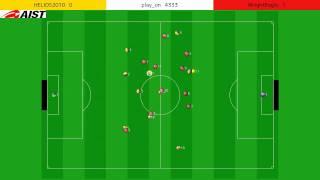 RoboCup 2010 Soccer Simulation 2D Final