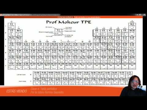 Clase 4 qumica 2014 tabla peridica youtube clase 4 qumica 2014 tabla peridica urtaz Gallery